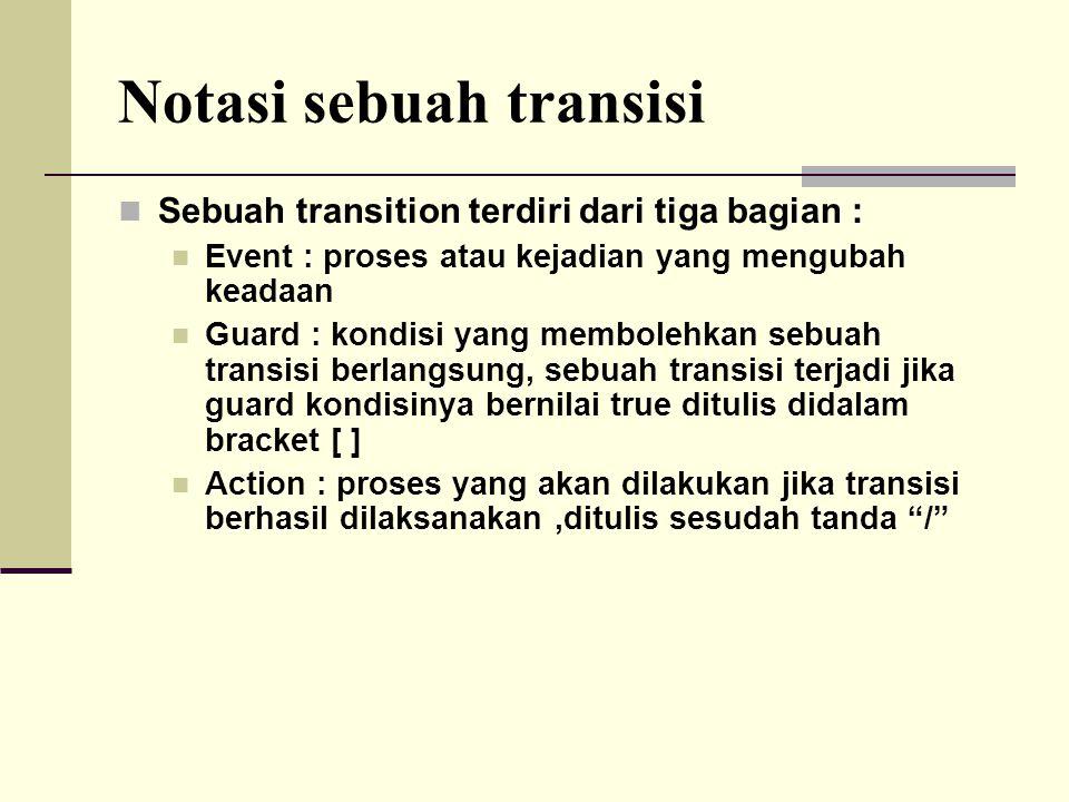 Notasi sebuah transisi