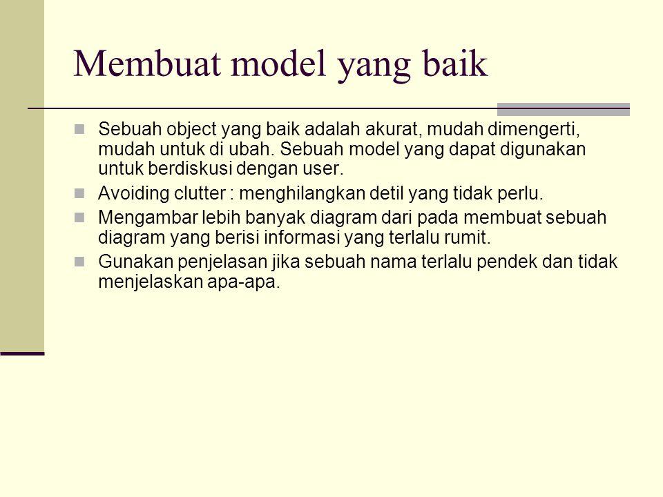 Membuat model yang baik
