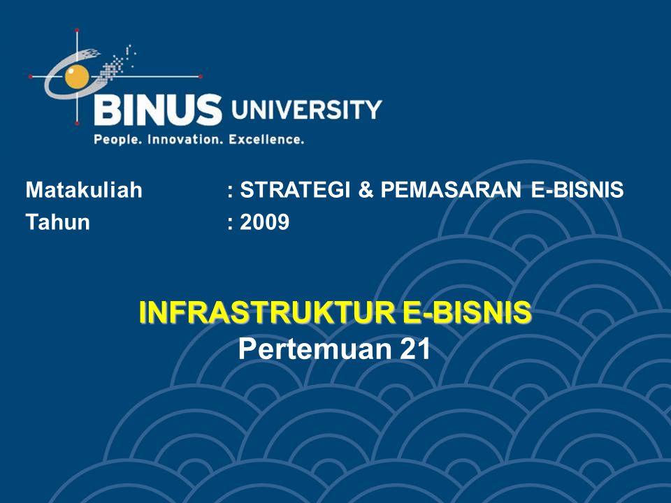 INFRASTRUKTUR E-BISNIS Pertemuan 21