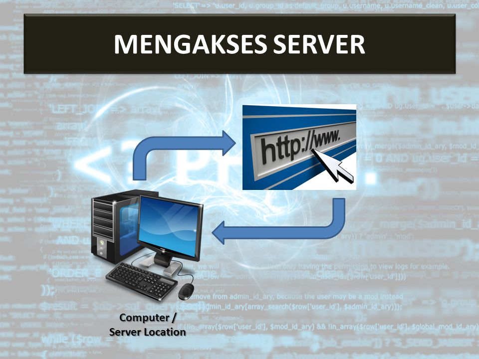 Mengakses Server MENGAKSES SERVER Computer / Server Location