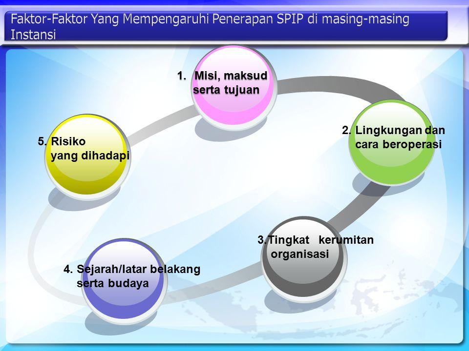 Faktor-Faktor Yang Mempengaruhi Penerapan SPIP di masing-masing Instansi