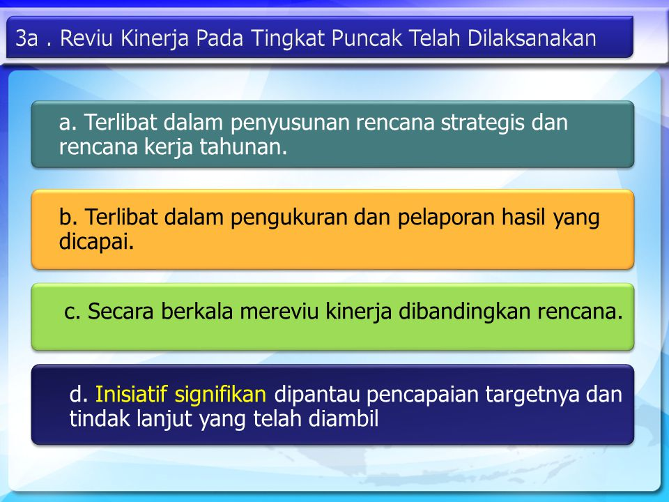 3a . Reviu Kinerja Pada Tingkat Puncak Telah Dilaksanakan