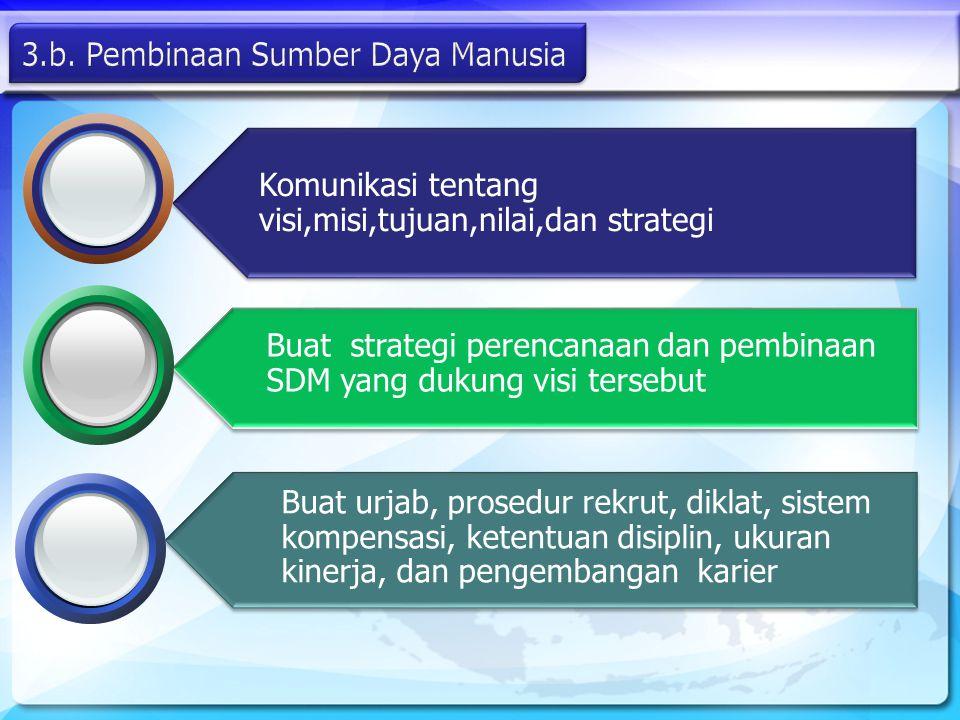 3.b. Pembinaan Sumber Daya Manusia