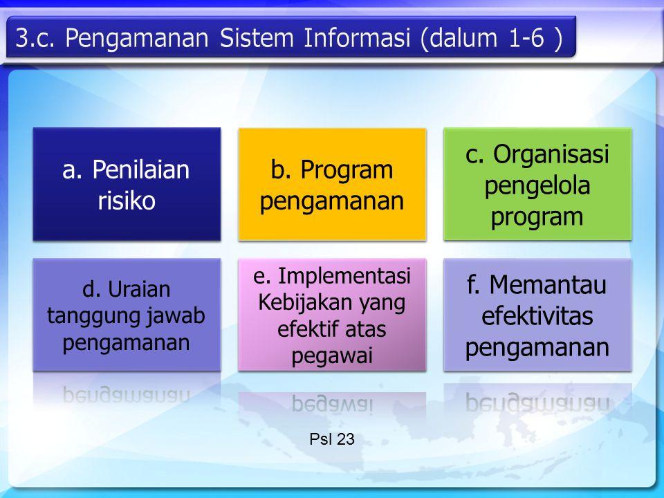 3.c. Pengamanan Sistem Informasi (dalum 1-6 )
