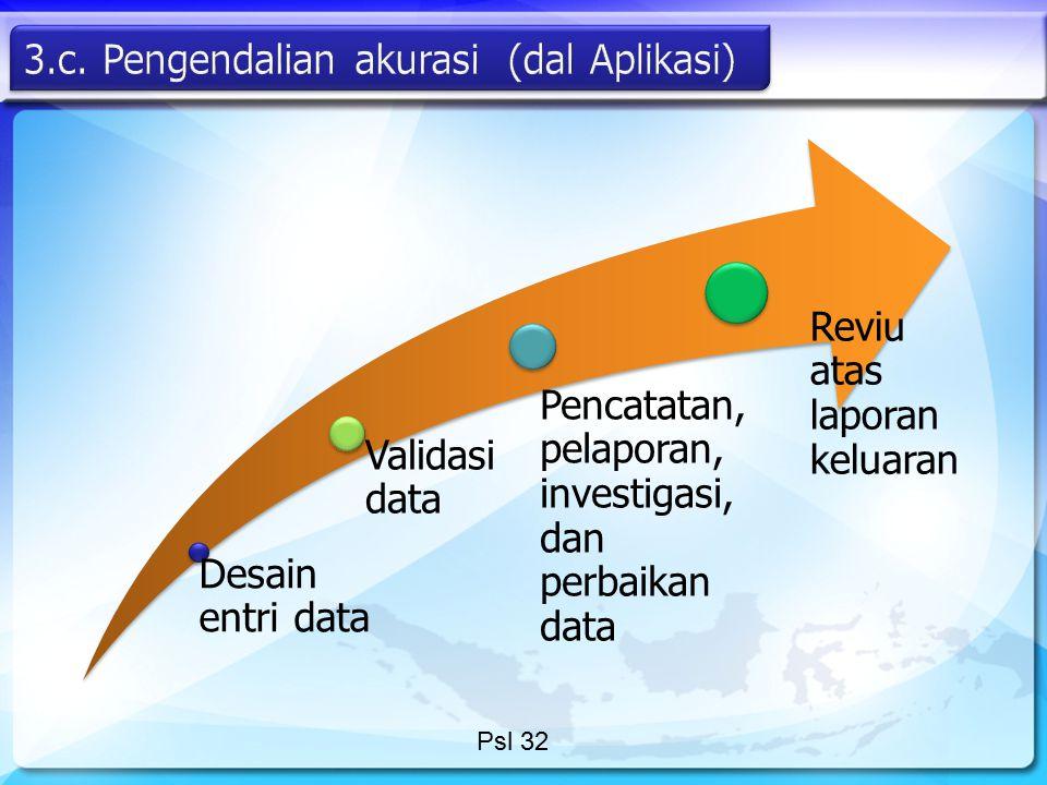 3.c. Pengendalian akurasi (dal Aplikasi) Desain entri data