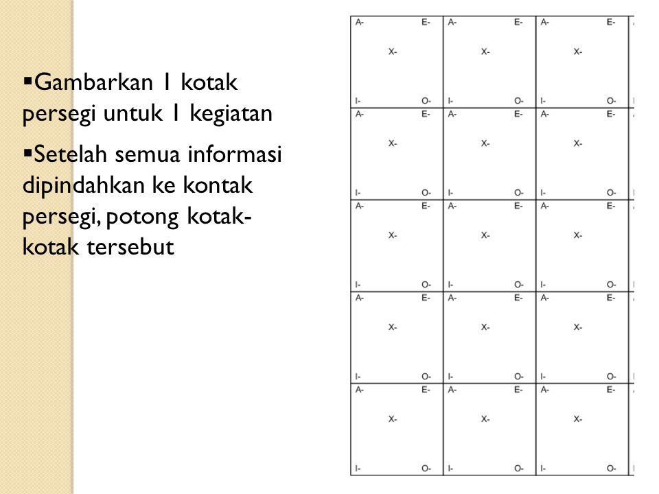 Gambarkan 1 kotak persegi untuk 1 kegiatan