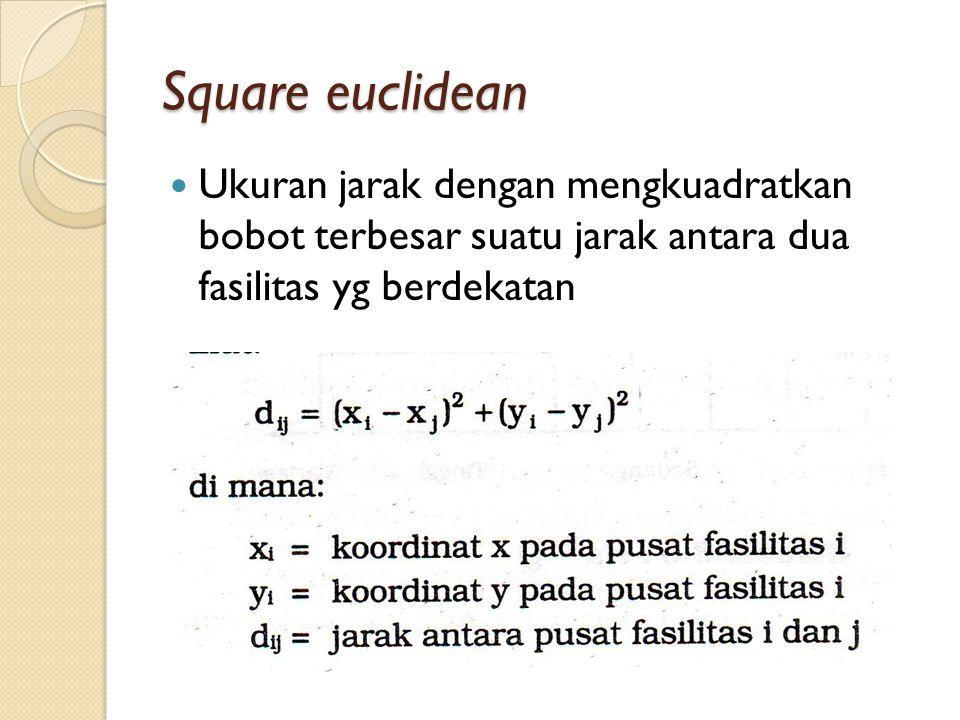 Square euclidean Ukuran jarak dengan mengkuadratkan bobot terbesar suatu jarak antara dua fasilitas yg berdekatan.