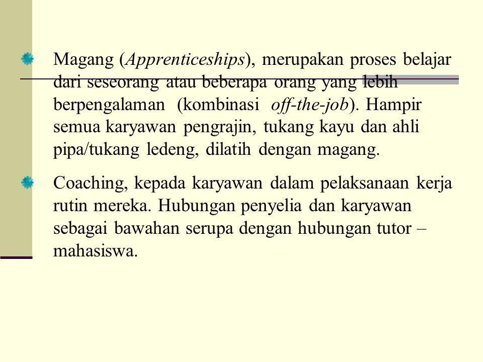 Magang (Apprenticeships), merupakan proses belajar dari seseorang atau beberapa orang yang lebih berpengalaman (kombinasi off-the-job). Hampir semua karyawan pengrajin, tukang kayu dan ahli pipa/tukang ledeng, dilatih dengan magang.