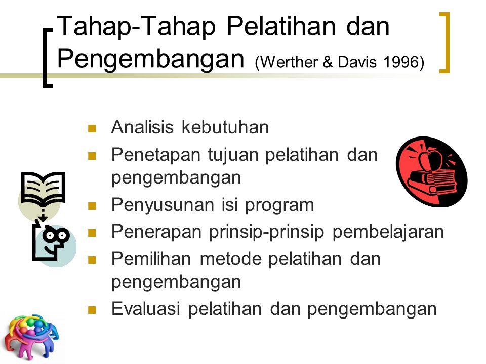 Tahap-Tahap Pelatihan dan Pengembangan (Werther & Davis 1996)