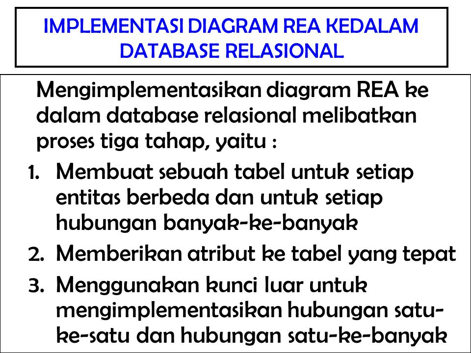 IMPLEMENTASI DIAGRAM REA KEDALAM DATABASE RELASIONAL