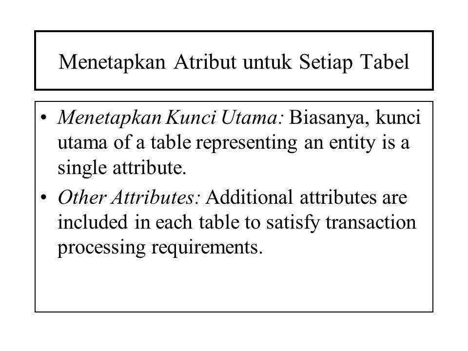 Menetapkan Atribut untuk Setiap Tabel
