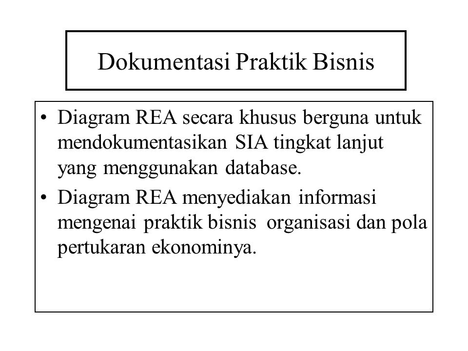 Dokumentasi Praktik Bisnis