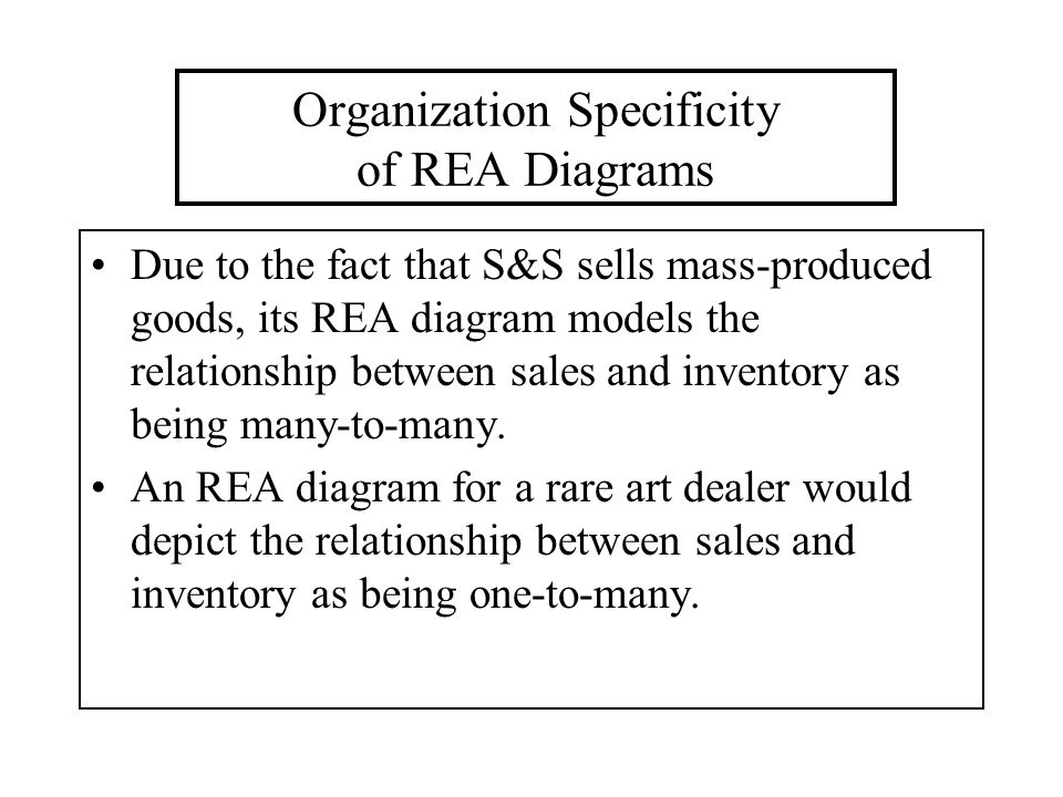 Organization Specificity of REA Diagrams