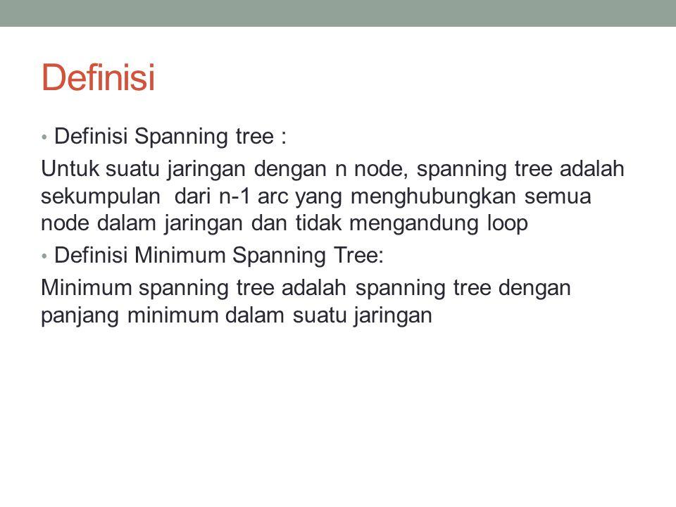 Definisi Definisi Spanning tree :