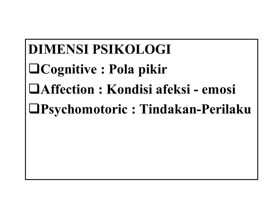 DIMENSI PSIKOLOGI Cognitive : Pola pikir. Affection : Kondisi afeksi - emosi.