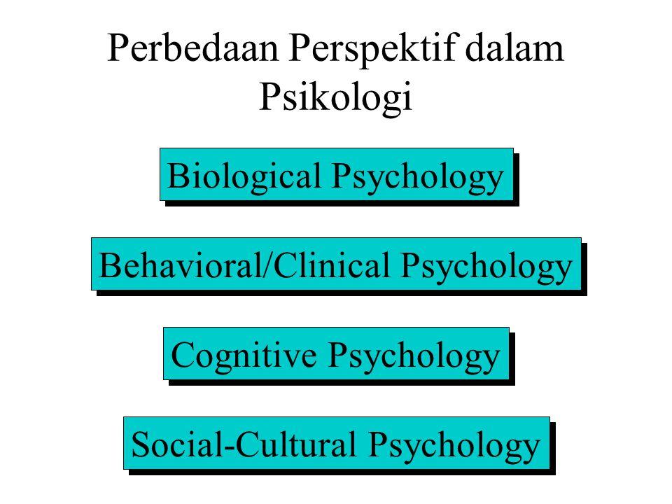 Perbedaan Perspektif dalam Psikologi