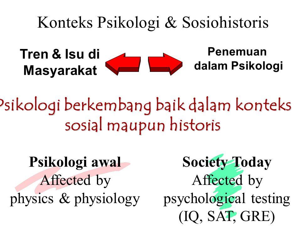 Konteks Psikologi & Sosiohistoris