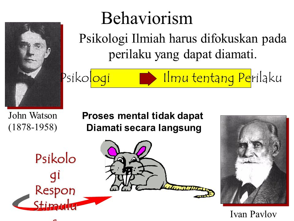 Proses mental tidak dapat Diamati secara langsung