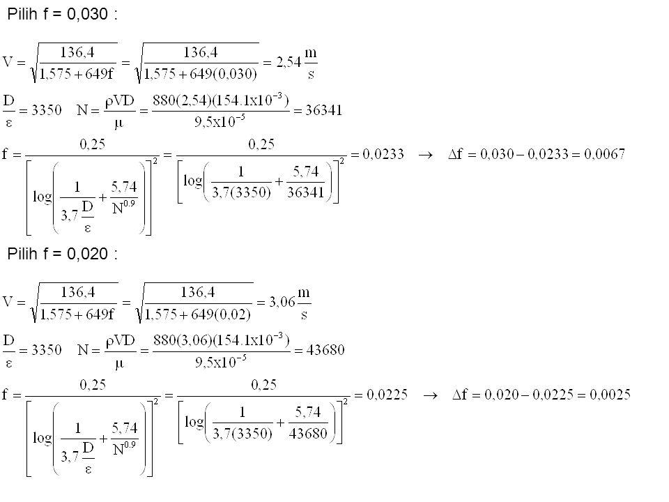 Pilih f = 0,030 : Pilih f = 0,020 :