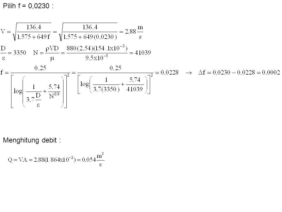 Pilih f = 0,0230 : Menghitung debit :