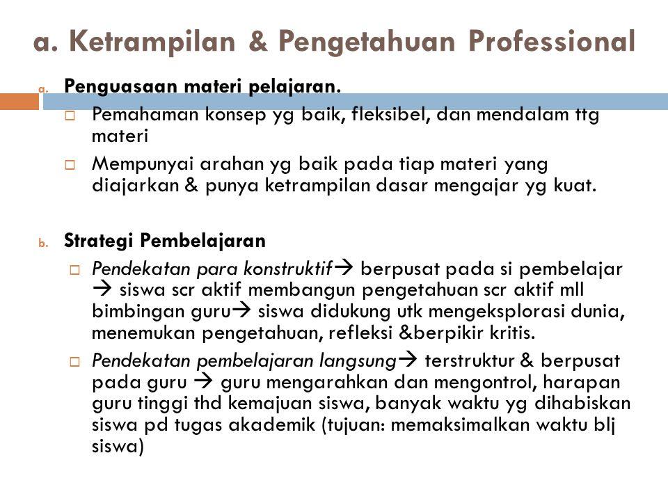 a. Ketrampilan & Pengetahuan Professional