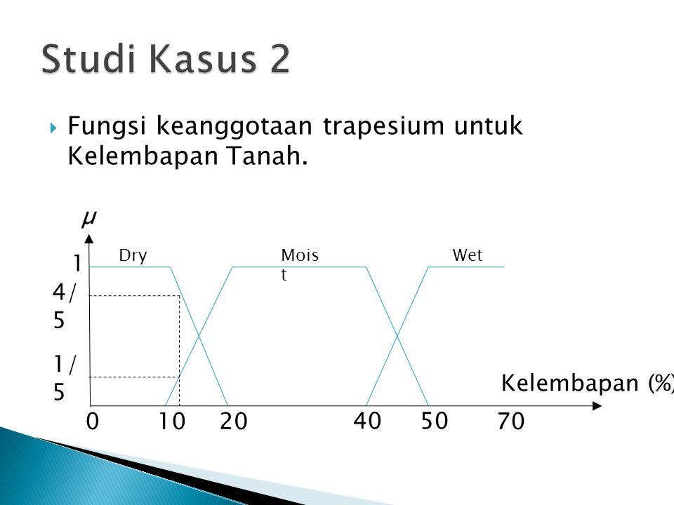 Studi Kasus 2 Fungsi keanggotaan trapesium untuk Kelembapan Tanah. µ 1
