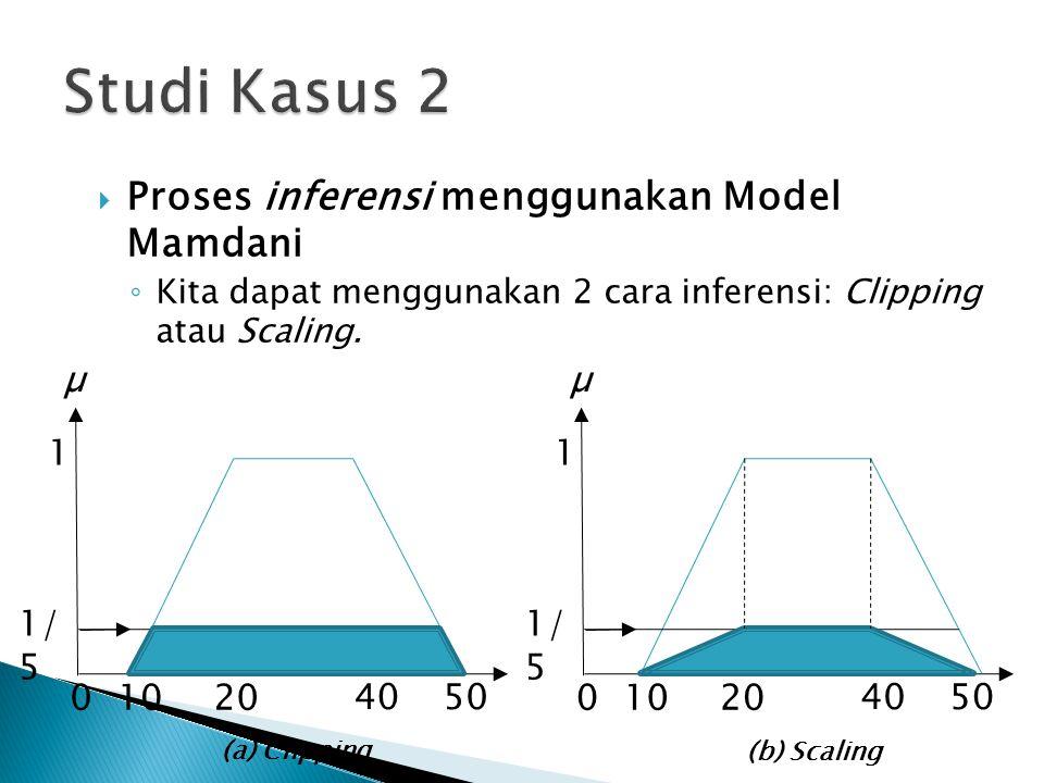 Studi Kasus 2 Proses inferensi menggunakan Model Mamdani µ µ 1 1 1/5