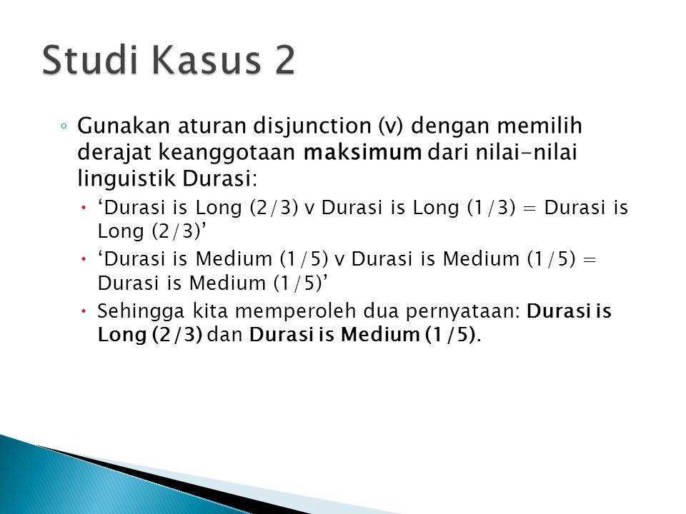Studi Kasus 2 Gunakan aturan disjunction (v) dengan memilih derajat keanggotaan maksimum dari nilai-nilai linguistik Durasi:
