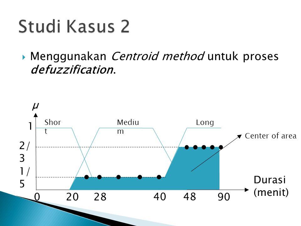 Studi Kasus 2 Menggunakan Centroid method untuk proses defuzzification. µ. Short. Medium. Long.