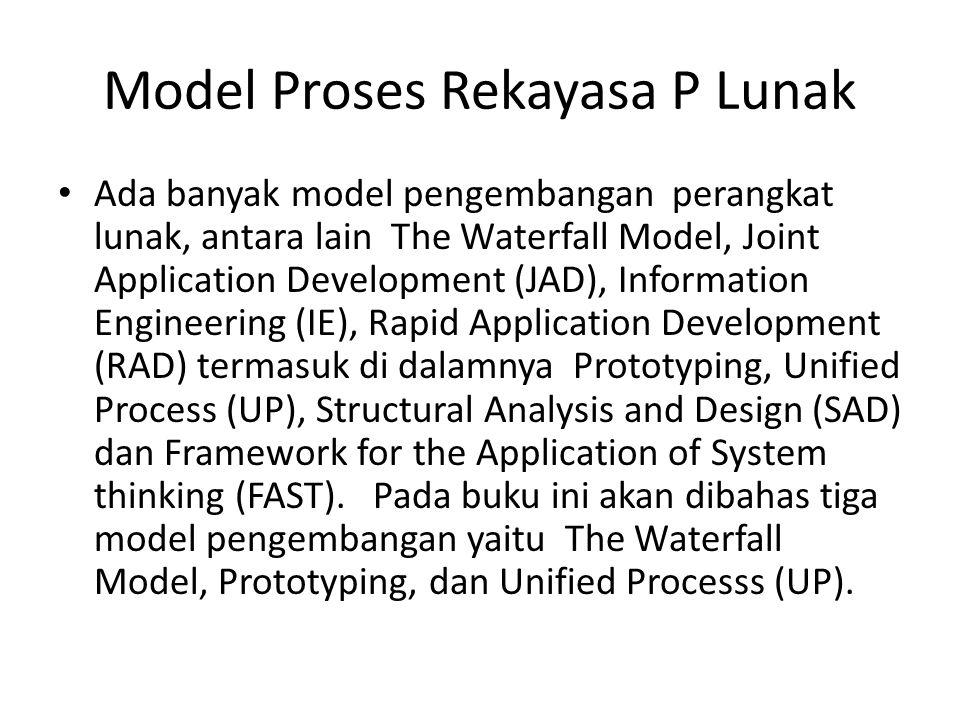 Model Proses Rekayasa P Lunak