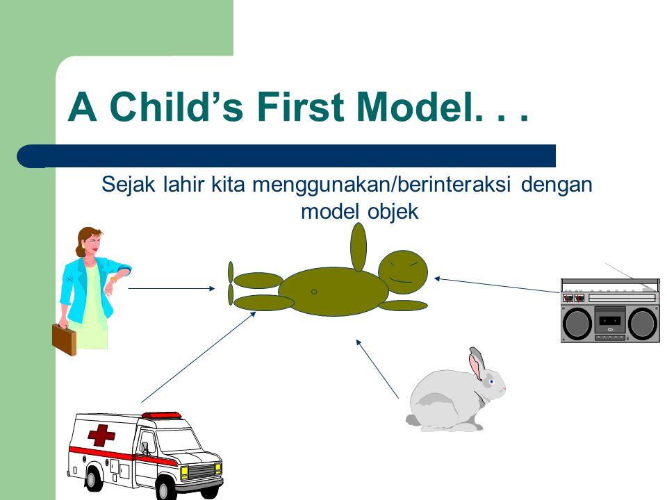 Sejak lahir kita menggunakan/berinteraksi dengan model objek