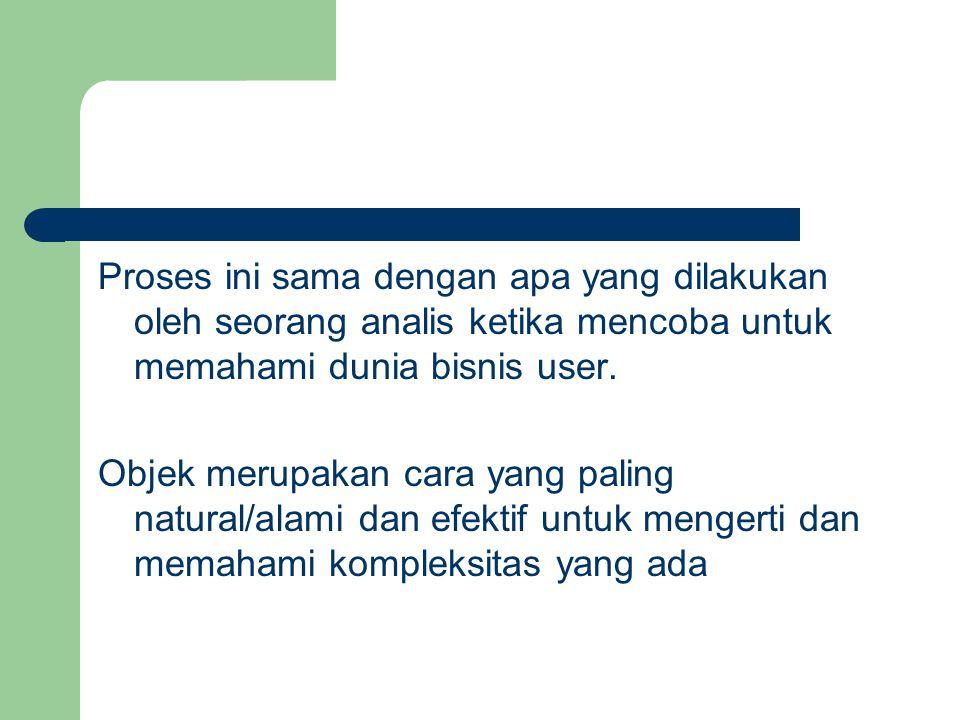 Proses ini sama dengan apa yang dilakukan oleh seorang analis ketika mencoba untuk memahami dunia bisnis user.