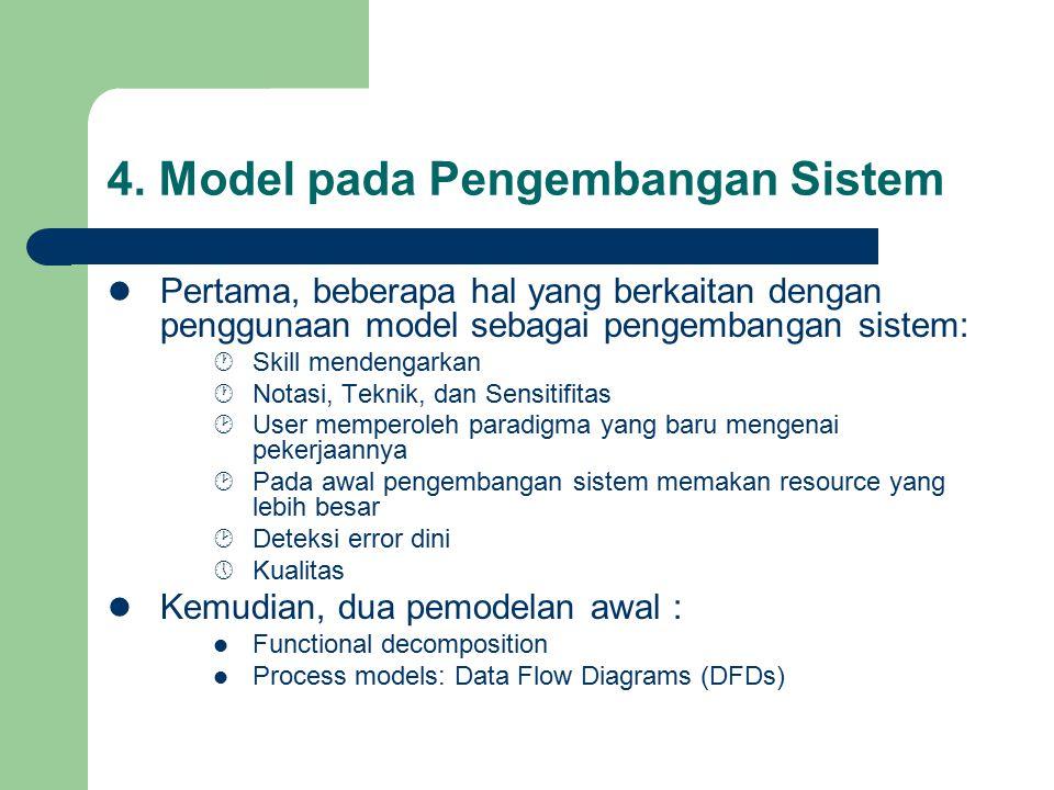 4. Model pada Pengembangan Sistem