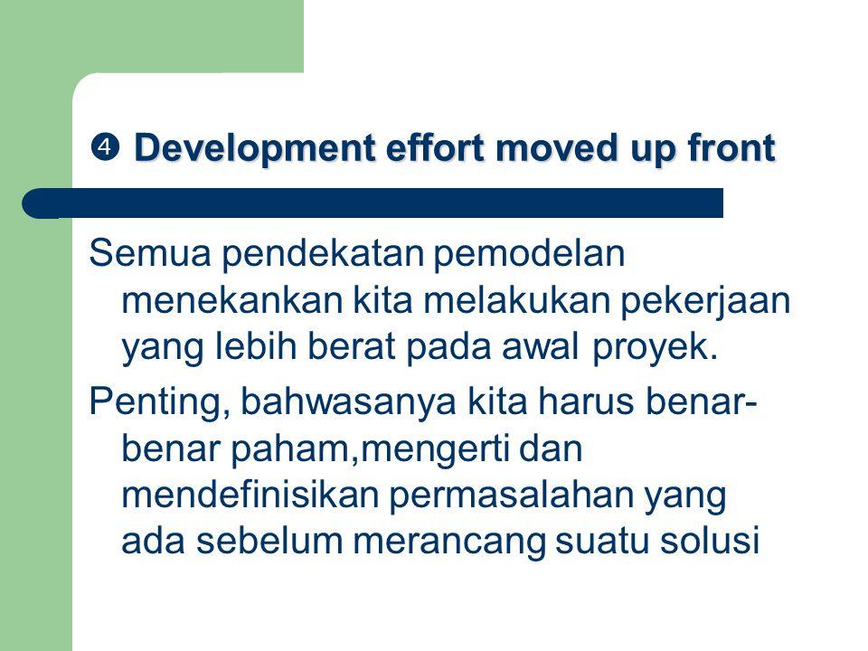  Development effort moved up front