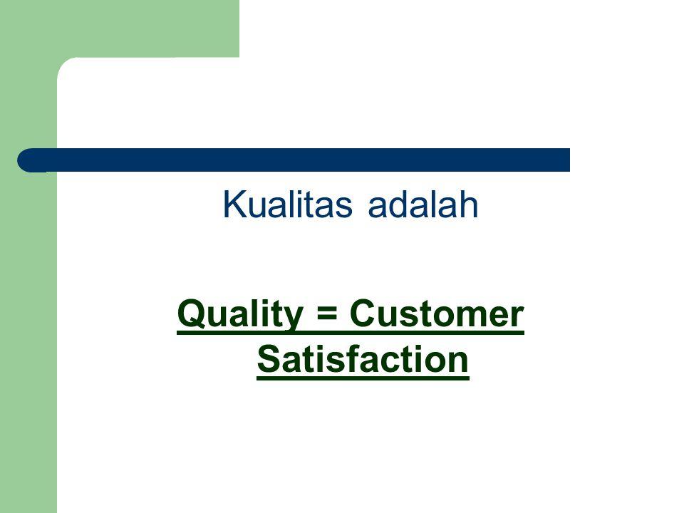 Quality = Customer Satisfaction