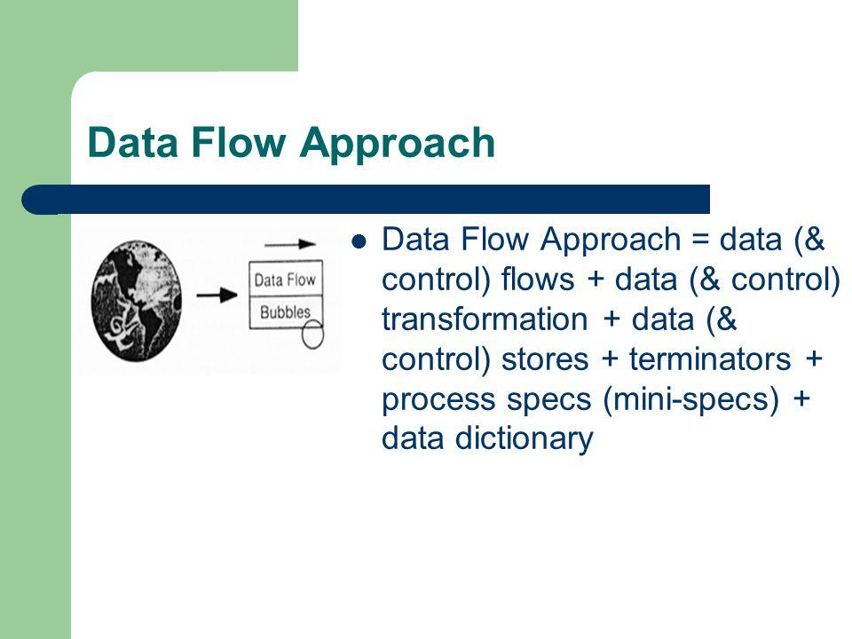 Data Flow Approach