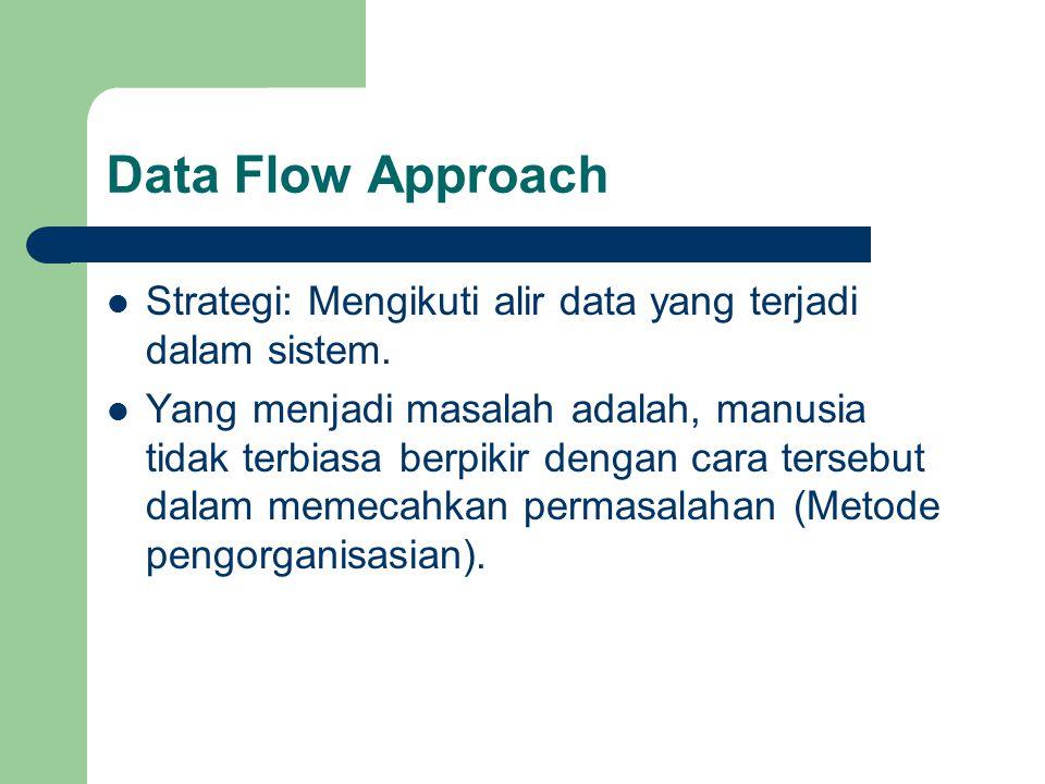 Data Flow Approach Strategi: Mengikuti alir data yang terjadi dalam sistem.