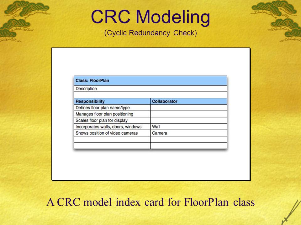 CRC Modeling (Cyclic Redundancy Check)
