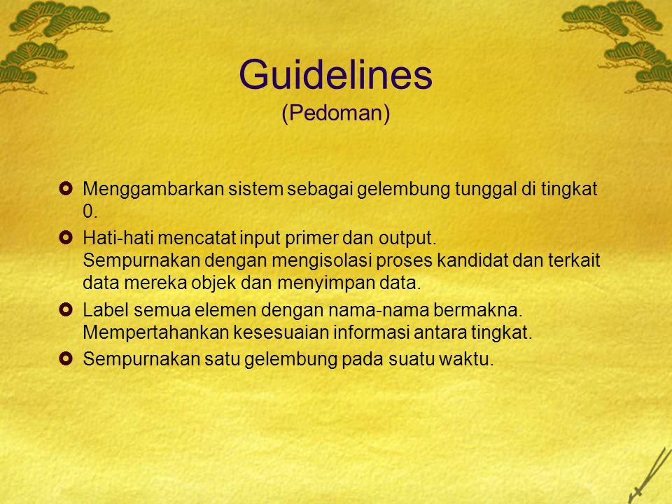 Guidelines (Pedoman) Menggambarkan sistem sebagai gelembung tunggal di tingkat 0.