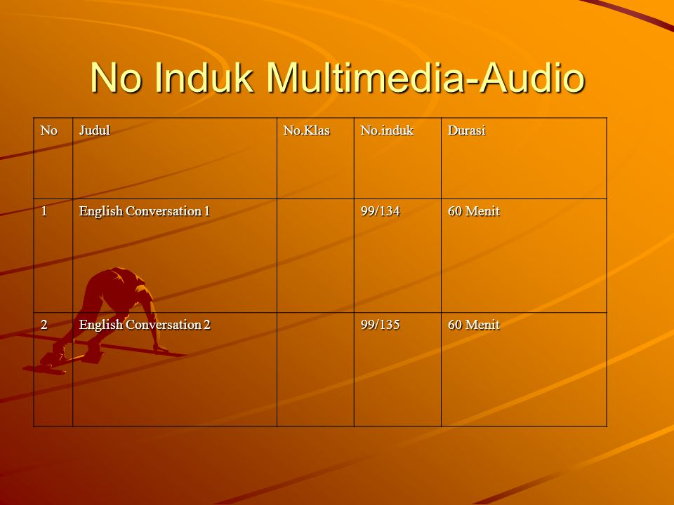 No Induk Multimedia-Audio