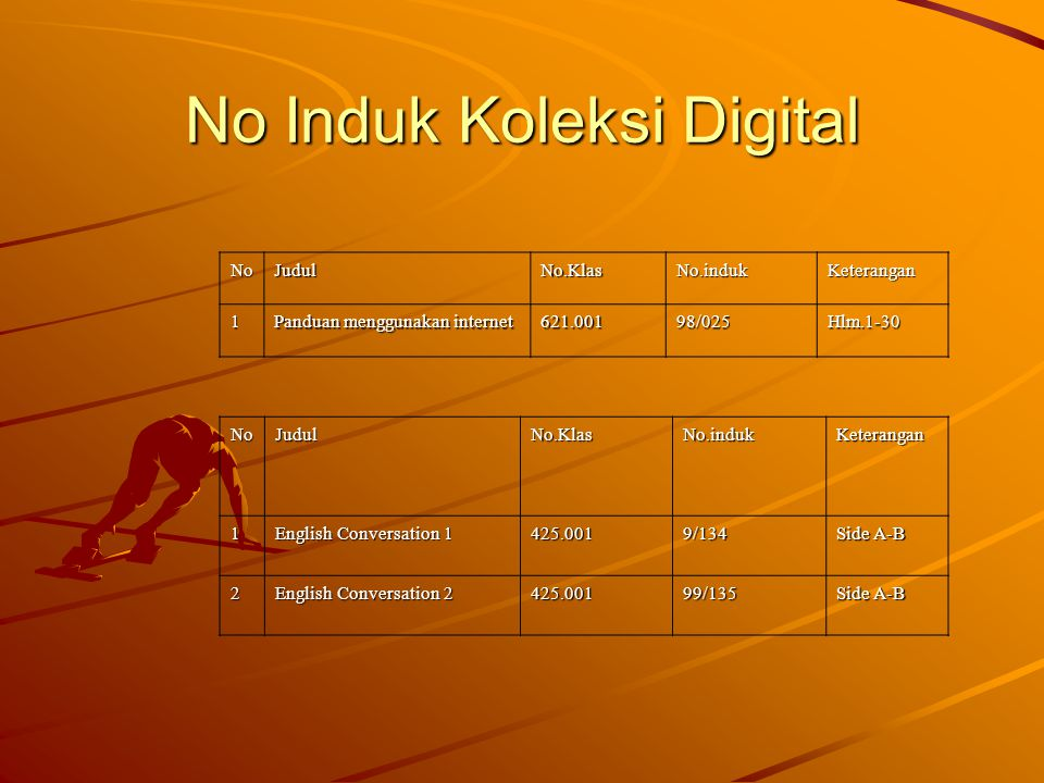 No Induk Koleksi Digital