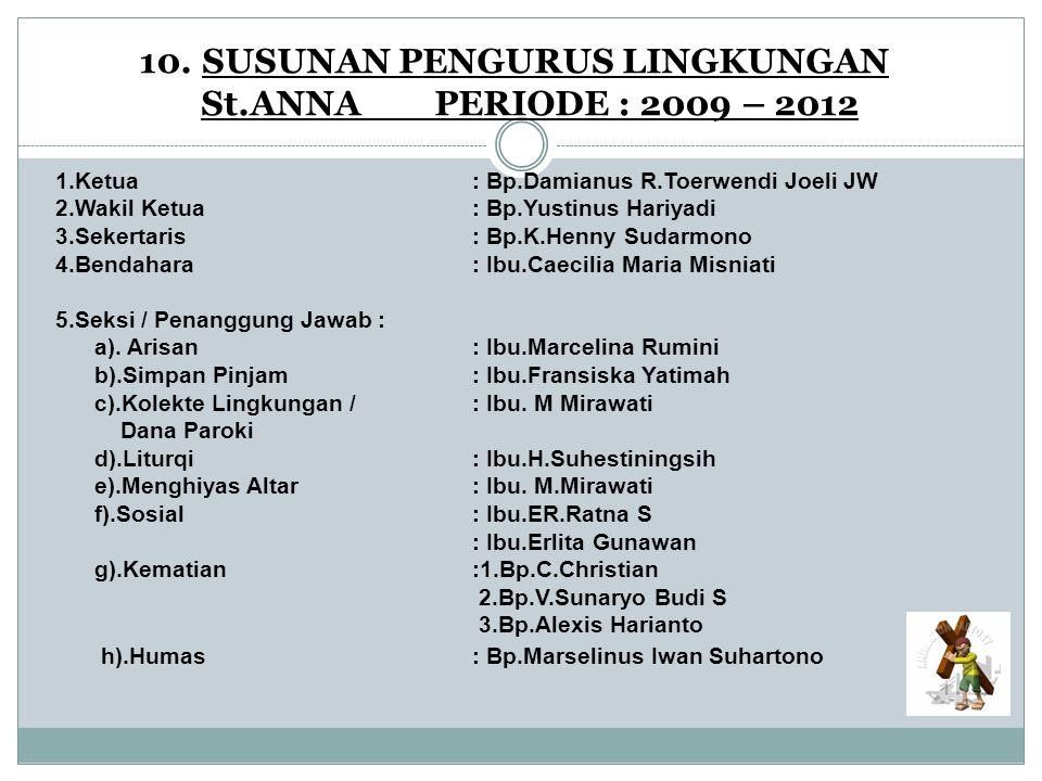 10. SUSUNAN PENGURUS LINGKUNGAN St.ANNA PERIODE : 2009 – 2012