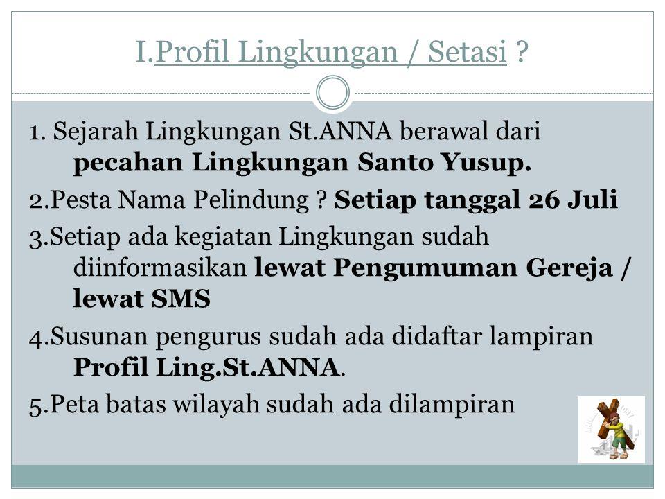 I.Profil Lingkungan / Setasi