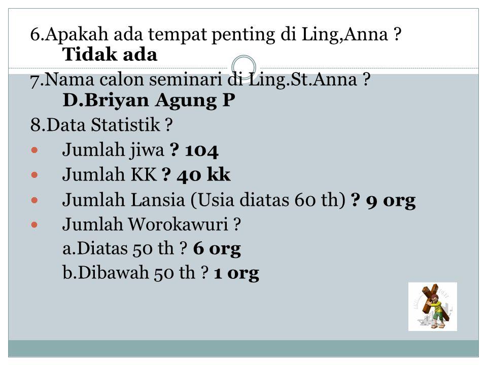 7.Nama calon seminari di Ling.St.Anna D.Briyan Agung P