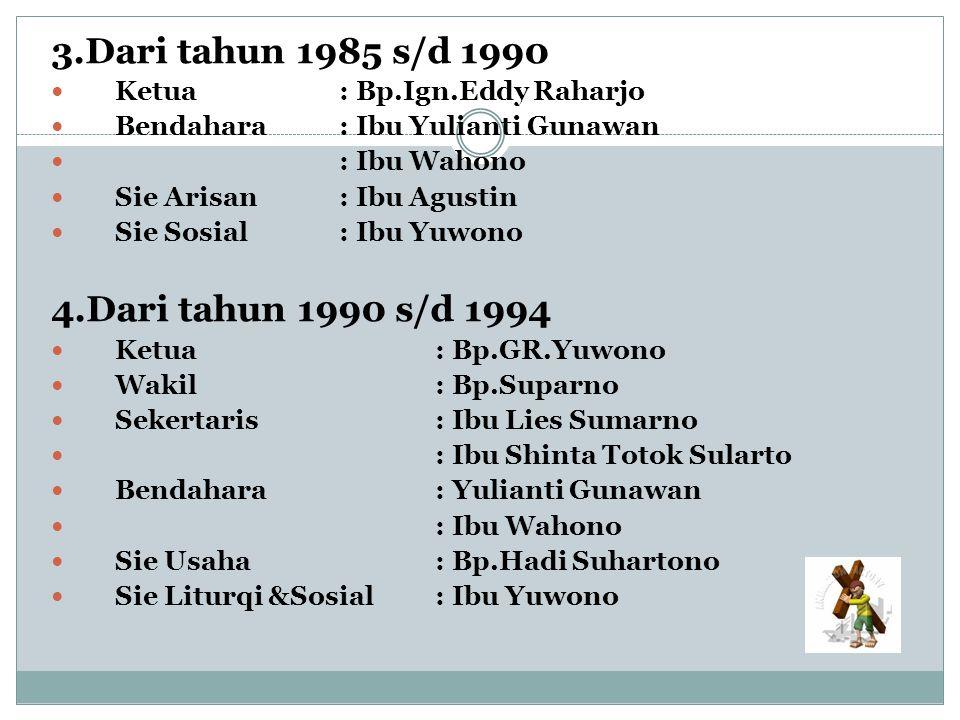 3.Dari tahun 1985 s/d 1990 4.Dari tahun 1990 s/d 1994