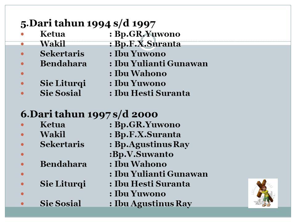 5.Dari tahun 1994 s/d 1997 6.Dari tahun 1997 s/d 2000