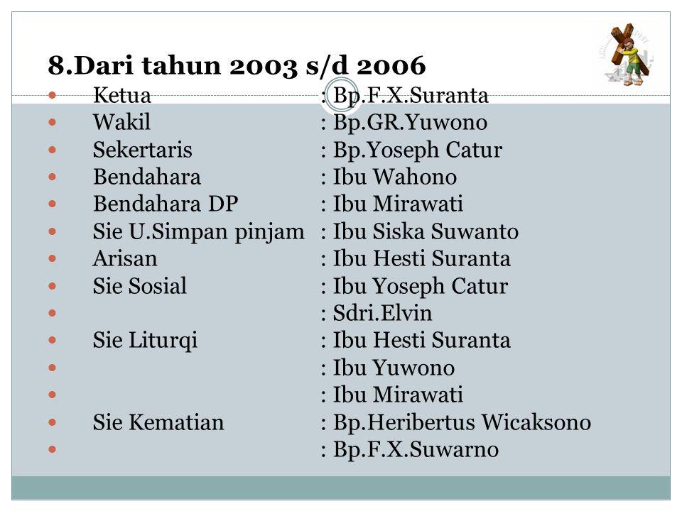 8.Dari tahun 2003 s/d 2006 Ketua : Bp.F.X.Suranta Wakil : Bp.GR.Yuwono