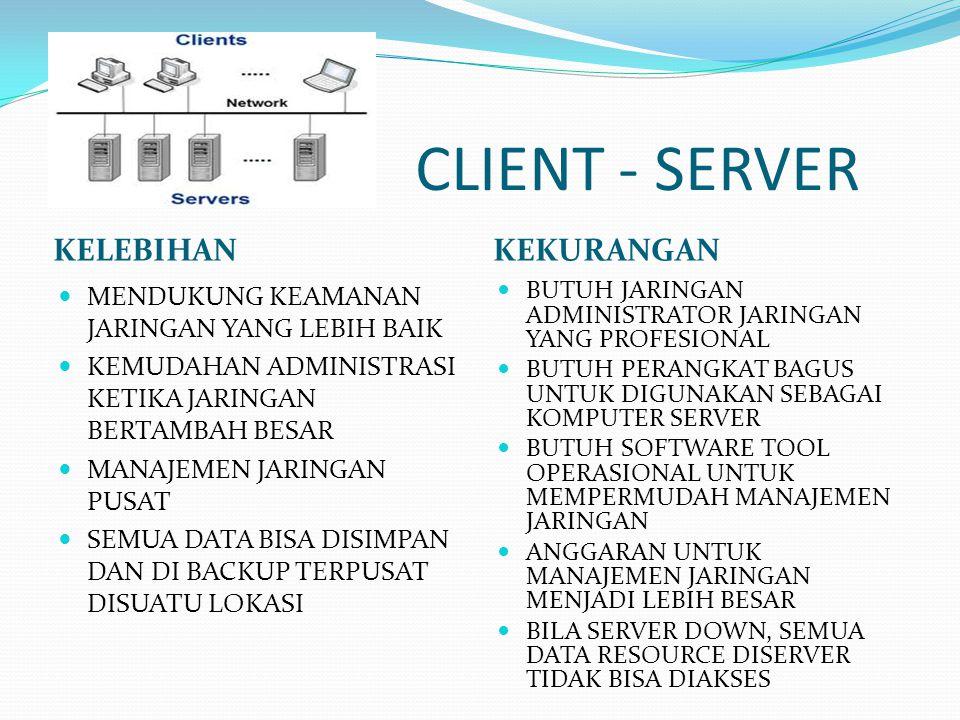 CLIENT - SERVER KELEBIHAN KEKURANGAN