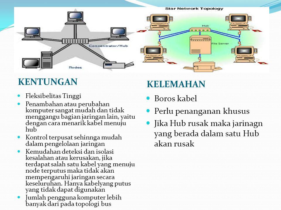 KENTUNGAN KELEMAHAN Boros kabel Perlu penanganan khusus