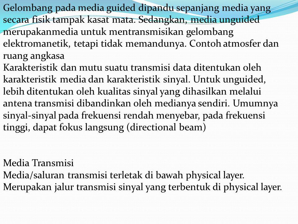 Gelombang pada media guided dipandu sepanjang media yang secara fisik tampak kasat mata.